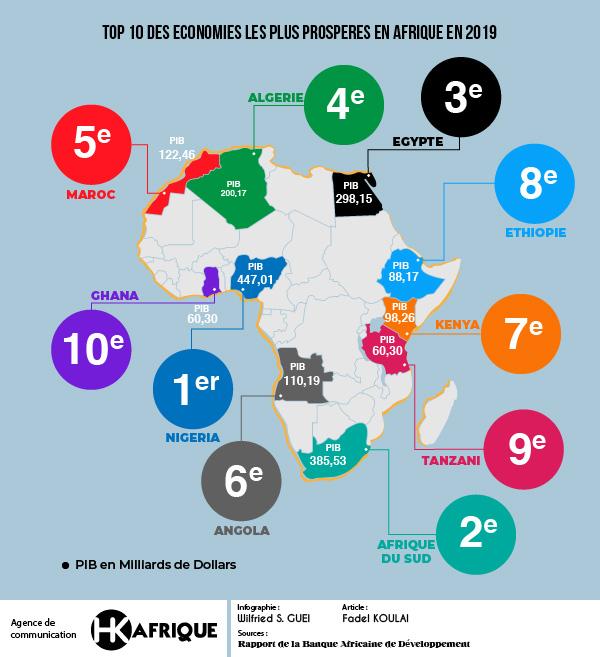 Economie Top 10 Des Economies Les Plus Prosperes En